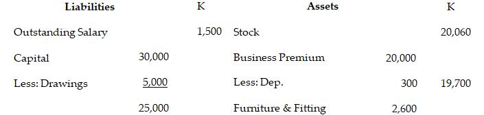 Sample Paper-03, Accountancy, Class 11 Commerce Notes   EduRev