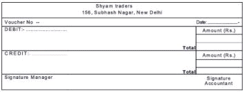 Chapter Notes - Recording of Transactions-I Commerce Notes | EduRev