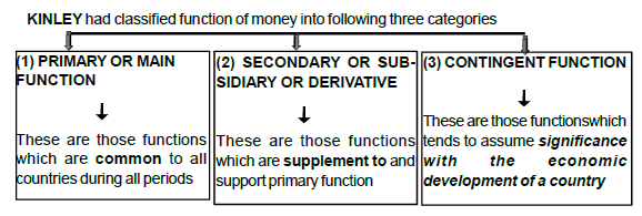 Macro Economics,CBSE Class 12,Exam preparation,Board Exam