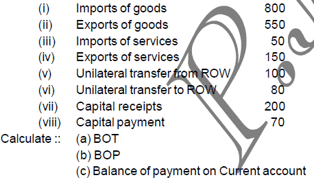 Scanner Chapter 14 - Balance of Payment, Macro Economics Commerce Notes | EduRev
