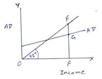 Economics,Past Year Question paper,Marking Scheme,CBSE Class 12