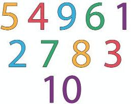 Worksheet 1: Numbers from One to Nine Notes | EduRev