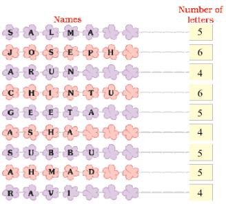 NCERT Solutions - Data Handling Class 1 Notes   EduRev