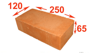 Chapter Notes - Building with Bricks Notes | EduRev