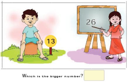 NCERT Solutions - How Many Class 1 Notes | EduRev