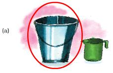 NCERT Solutions - Jugs and Mugs Notes | EduRev