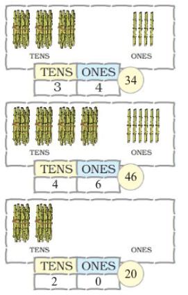 NCERT Solutions - Numbers Class 1 Notes   EduRev
