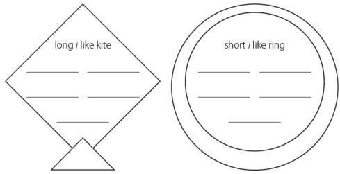 Worksheet 2 - A Kite/Sundari Notes | EduRev