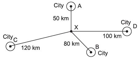 Worksheet - Long And Short Class 4 Notes | EduRev