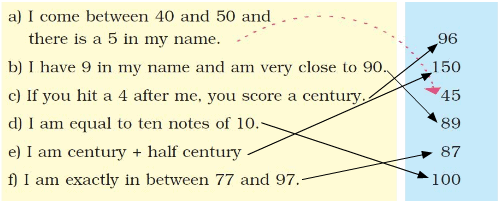 NCERT Solutions - Fun With Numbers Notes | EduRev