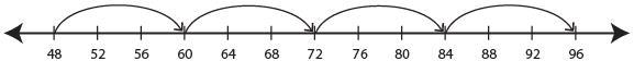 CBSE Class 2 Maths Worksheet - Patterns Notes   EduRev
