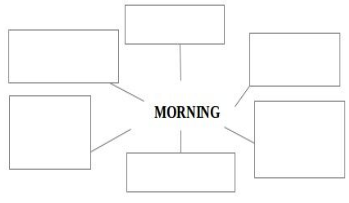 NCERT Solution - Neha Alarm Clock Notes | EduRev
