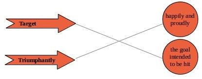 NCERT Solutions - Nasruddin`s Aim Class 4 Notes | EduRev
