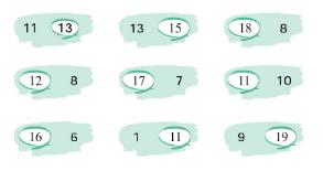 NCERT Solutions – Numbers from Ten to Twenty Class 1 Notes | EduRev