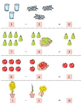 NCERT Solutions– Subtraction Class 1 Notes | EduRev