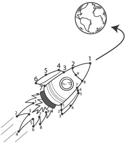 Worksheet 2: Numbers from One to Nine Notes | EduRev