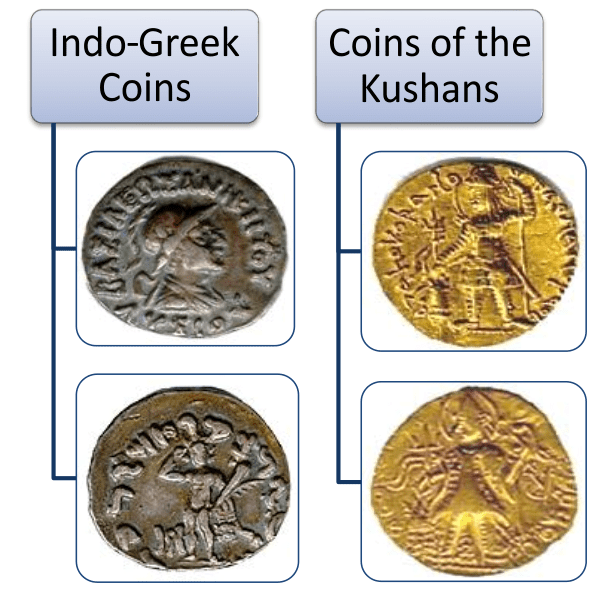 alloy used in coins