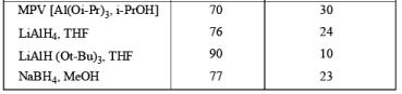 DMSO Based oxidizing reagents (Part - 2) - Reagents Chemistry Notes | EduRev
