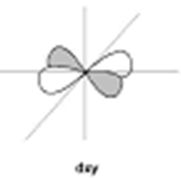 Quantum Numbers And Its Related Principles - Atomic Structure Chemistry Notes | EduRev