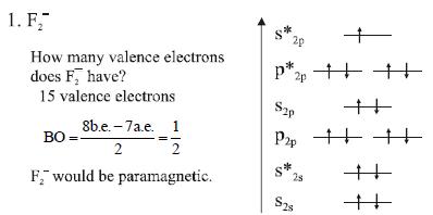 Shapes And Hybridisation Of Molecules (Part -2) Chemistry Notes   EduRev