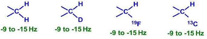 Coupling Constants - Spectroscopy Chemistry Notes | EduRev