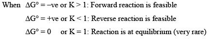 Chemical Equilibrium Introduction and Irreversible and Reversible Reactions (Part - 3) Chemistry Notes | EduRev