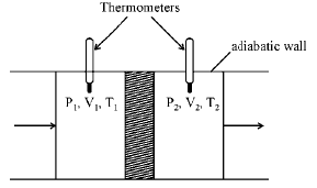 The Joule Thomson Effect - Thermodynamic Chemistry Notes | EduRev