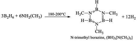 P-Block Elements Introduction (Part-1) Chemistry Notes   EduRev