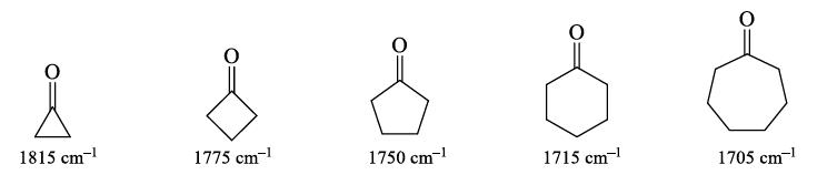 Effects on IR bands - IR Spectroscopy Chemistry Notes | EduRev