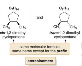 Introduction to Stereo Chemistry -Stereochemistry, Organic