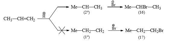 Introduction to Reaction Mechanism -Reaction Mechanism Chemistry Chemistry Notes | EduRev