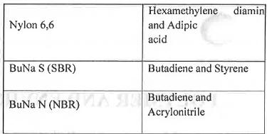 Polymer and Environmental Chemistry Chemistry Notes   EduRev