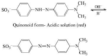 Ionic Equilibrium Introduction (Part - 3) Chemistry Notes | EduRev
