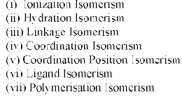 Isomerism In Coordination Compounds-1 - Coordination Chemistry Chemistry Notes | EduRev