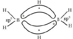 P-Block Elements Introduction (Part-1) Chemistry Notes | EduRev