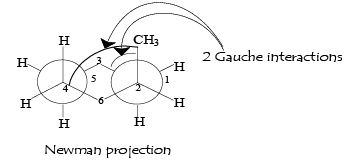 Conformation Of N-Butane-2 - Stereochemistry, Organic