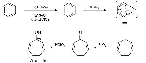 Nitrenes and Carbenes - Reaction intermediate, Organic