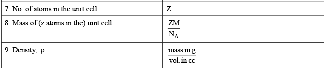 Calculation Of Number Of Particles In A Unit Cell (Z) - Solid State Chemistry Notes | EduRev
