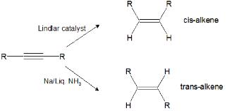 Hydrocarbons, JEE Main Notes JEE Notes | EduRev