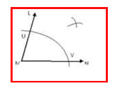 Chapter Notes - Practical Geometry Class 6 Notes | EduRev