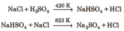 Group 17 Properties - The p- block elements Class 11 Notes | EduRev