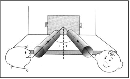 Properties of Sound Class 9 Notes   EduRev