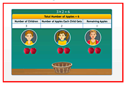 Chapter Notes - Playing with Numbers Class 6 Notes | EduRev