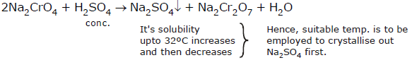 General Properties of Transition Elements - The d- and f- Block Elements, Class 12, Chemistry Class 12 Notes | EduRev