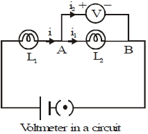 Electric Circuits, Measuring Instruments and Ohms Law Class 10 Notes | EduRev