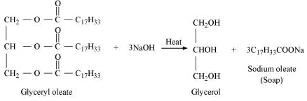 NCERT Solutions (In-text Questions): Chemistry in Everyday Life Class 12 Notes | EduRev
