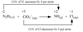 NCERT Solutions - Redox Reactions, Class 11, Chemistry | EduRev Notes