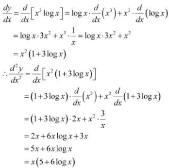 NCERT Solutions - Continuity & Differentiability, Exercise 5.7 JEE Notes | EduRev
