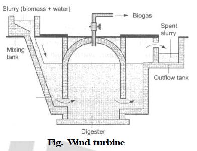 Biomass, Solar Energy and Ocean Thermal Energy Class 10 Notes | EduRev