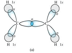 NCERT Solutions - Chemical Bonding & Molecular Structure, Class 11, Chemistry | EduRev Notes